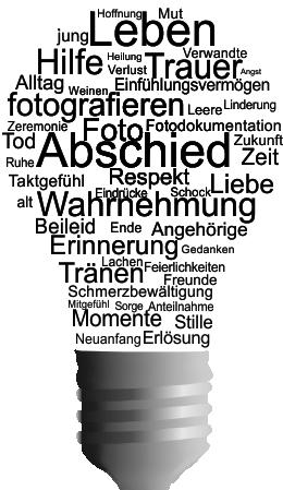 Stichworte in Form einer Glühbirne